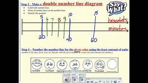 Double Line Diagram