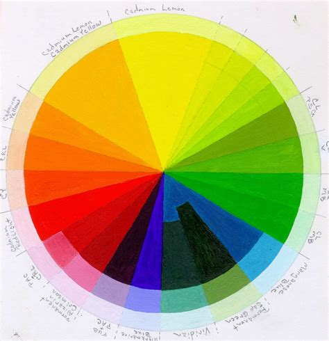 color wheel light color wheel number three seven step value scale
