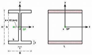 Integration Berechnen : mp ein paar massen tr gheitsmomente matroids matheplanet ~ Themetempest.com Abrechnung