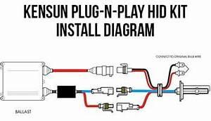 Kensun Wiring Diagram : best hid kit reviews convert headlights to xenon with ~ A.2002-acura-tl-radio.info Haus und Dekorationen