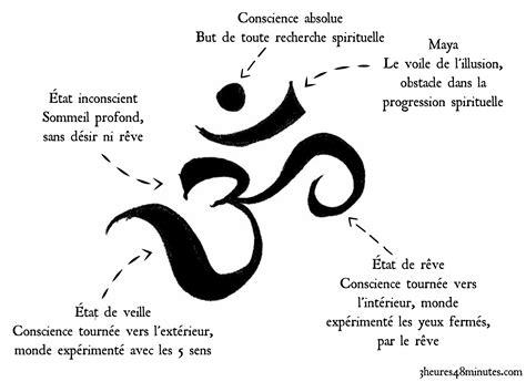 Symbole De La Force Tatouage  Galerie Tatouage