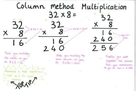 HD wallpapers how to do long multiplication worksheets