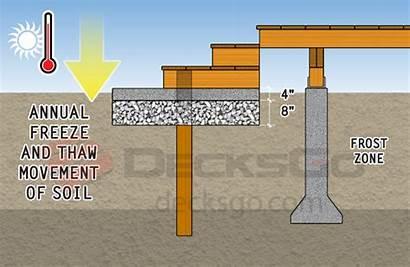 Slab Frost Concrete Non Cascading Box Building