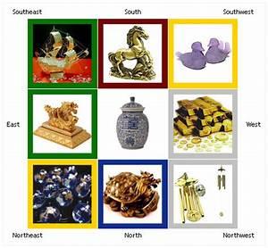Indian Astrology Chart Calculator Feng Shui Items Feng Shui Products Feng Shui