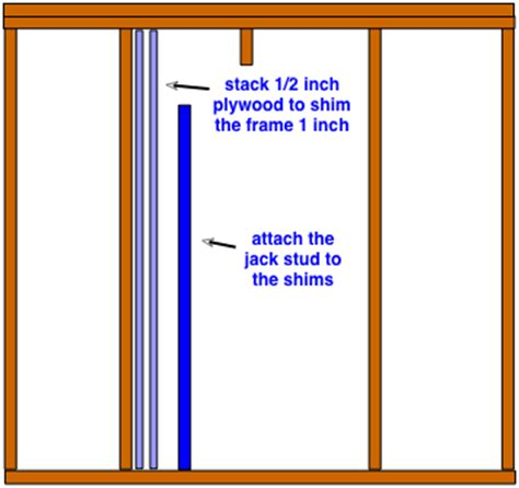 how to shim a door how to frame for a new door opening do it yourself help