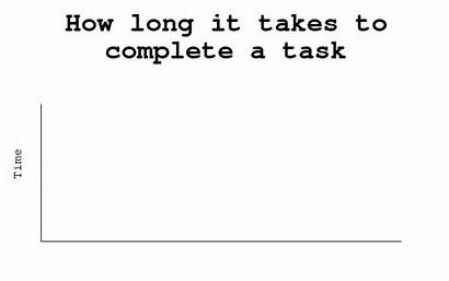 Task Complete Takes Team Tasks Using Ronsdorf