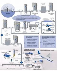 Jet Fuel Filters : parker velcon clean dry aviation fuel valin ~ A.2002-acura-tl-radio.info Haus und Dekorationen