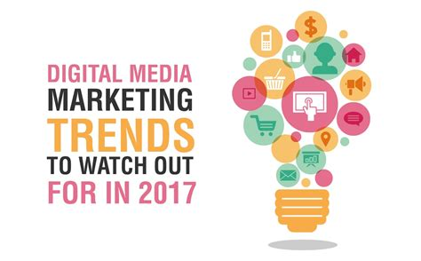 Digital Media Marketing by Digital Media Marketing Trends To Out For In 2017