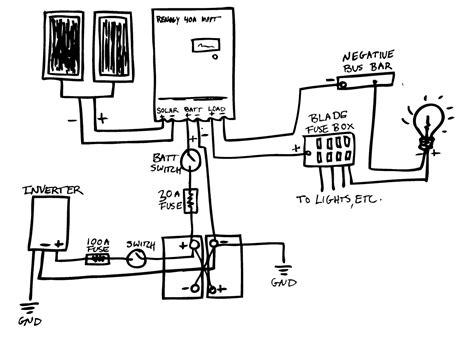 Epic Guide Diy Van Build Electrical Wiring