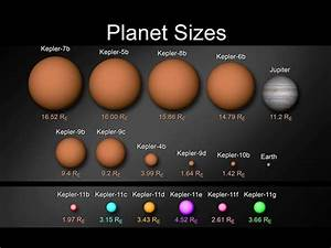 Six New Planets: Mini-Neptunes Found Around Sunlike Star