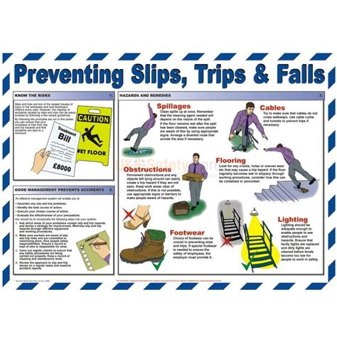 Preventing Slips, Trips & Falls Poster  Posters. Dish Network Hughesnet Realtor Online Classes. Do Breastfed Babies Need Vitamins. Renewable Energy Companies In Australia. Inventory Rental Software Hotel Habita Mexico. Masters In Public Health Programs. Brochure Templates Free Online. What Is The Strongest Antidepressant. Dentist Ormond Beach Fl Hair Loss Association