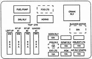 Check Engine Light  Where Is The Ecm Fuse Located On A 2004 Impala