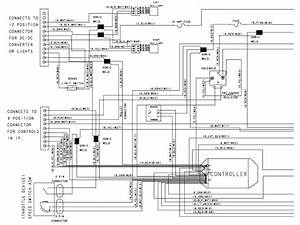 2010 Club Car Precedent Wiring Diagram