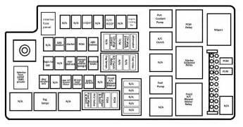 similiar auto fuse type for 2005 honda pilot keywords honda pilot fuse box diagram 273x300 2003 honda pilot fuse box diagram