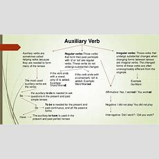 Simple Past And Auxiliary Verb
