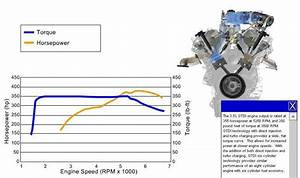 3 5l Ecoboost Engine Diagram  Cad Data  3d Model