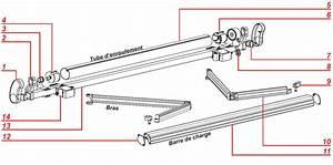 Store électrique Terrasse : store bras articul ecobloc store banne pour terrasse ~ Premium-room.com Idées de Décoration