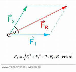 Kraft Berechnen : newtonian mechanics vector addition forces with law of cosine physics stack exchange ~ Themetempest.com Abrechnung