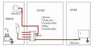 Fuse Size  U0026 Locations For Battery Relocation