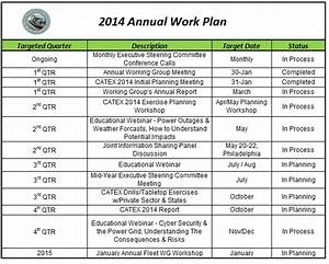 work plan With what is a work plan template