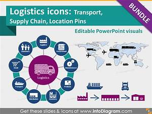 80 Unique Icons  U0026 Shapes For Supply Chain And Logistics