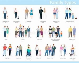 Diversos Tipos De Familias Iconos Con La Gente, Ilustración del Vector Ilustración de icono