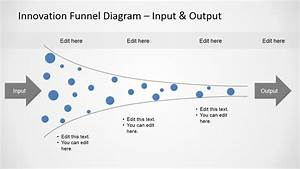 Horizontal Innovation Funnel Diagram For Powerpoint