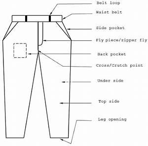Basic Pant Measurement Procedure