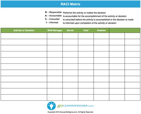 Raci Analysis Template by Lean Templates Archives Page 3 Of 4 Goleansixsigma