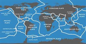 What are Tectonic Plates and Plate Tectonics?