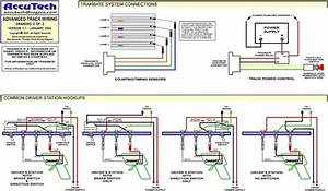 Image Result For Diy Slot Car Track