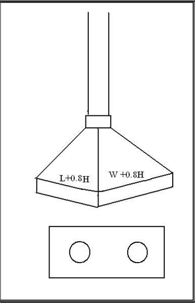 Basics of HVAC 1: Kitchen Hood Designing