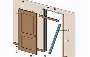 Pose porte coulissante placard 14 monter une porte for Monter une porte coulissante