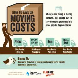 Estimate Moving Expenses by Estimate Moving Costs Driverlayer Search Engine