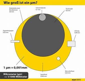 Wie Groß Ist Eine Europalette : nett was ist eine drahtst rke zeitgen ssisch elektrische schaltplan ideen ~ Whattoseeinmadrid.com Haus und Dekorationen