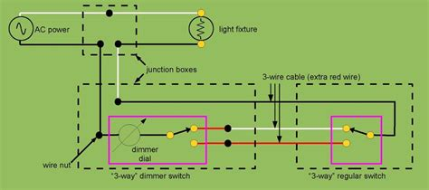 3 Way Switch Dimmer Wiring Diagram by File 3 Way Dimmer Switch Wiring Pdf Wikimedia Commons