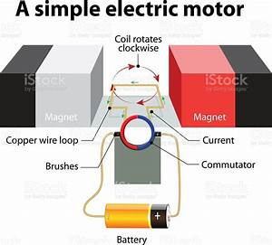 Simple Electric Motor Vector Diagram Stock Illustration