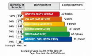 Trainingsherzfrequenz Berechnen : alatech brustgurt mit hr sensor cs012 dual bluetooth 4 0 ant fitnessdigital ~ Themetempest.com Abrechnung