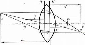 Abbildungsmaßstab Berechnen : optische linsen und abbildungsma stab ~ Themetempest.com Abrechnung