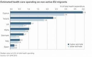 EU study on migrants rebuffs 'benefit tourism' claims ...