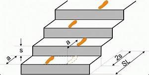 Treppenmaße Berechnen : baua sichere treppen die gestaltung sicherer treppen ~ Themetempest.com Abrechnung