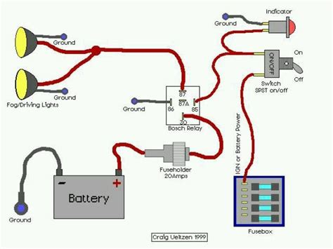 wiring diagram for road lights jeep