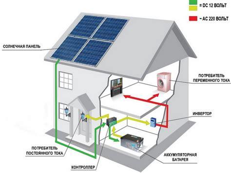 Как сделать поворотное устройство для солнечной панели лучшие идеи