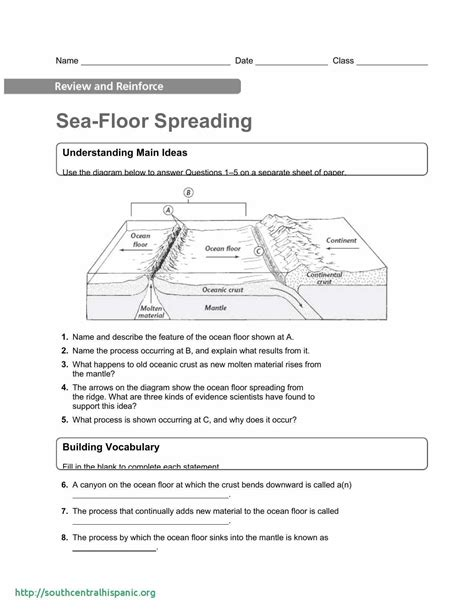 sea floor spreading worksheet  sea floor