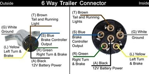 Trailer 6 Wire Diagram Color by Wiring Color Code On Ford Motor Home With 7 Way Connector