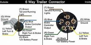 Primary Wiring Diagram For 6 Prong Trailer Plug 6 Pin Wiring Diagram