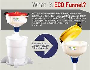 Eight Inch Hdpe Plastic Safety ECO Funnel Systems Solve