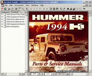 Hummer H1 1994 Electronic Spare Parts Catalogue  Repair Manual