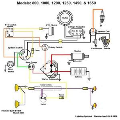 cub cadet wiring diagram fixya