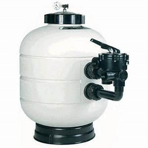 Filter Für Pool : schwimmbad filteranlagen ~ Frokenaadalensverden.com Haus und Dekorationen